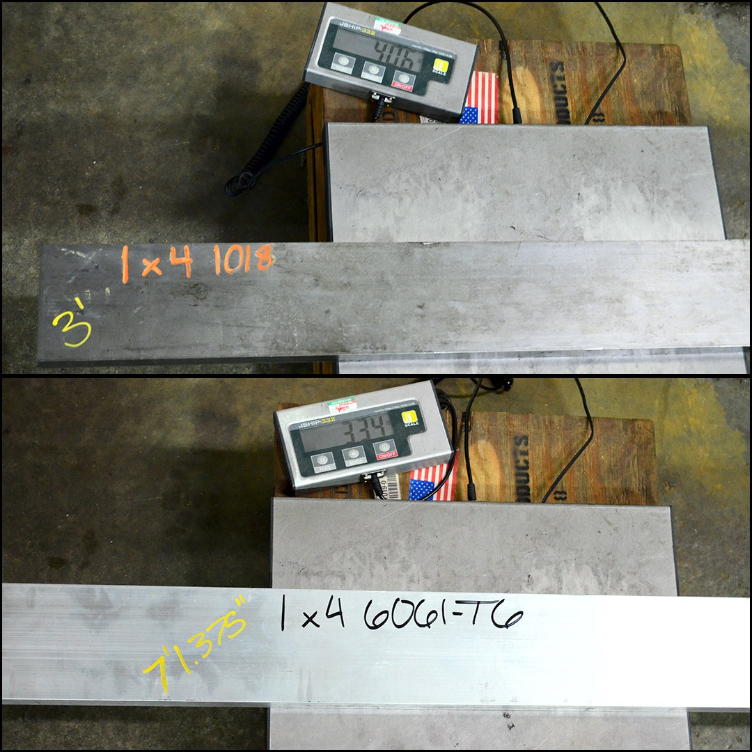 Material weight